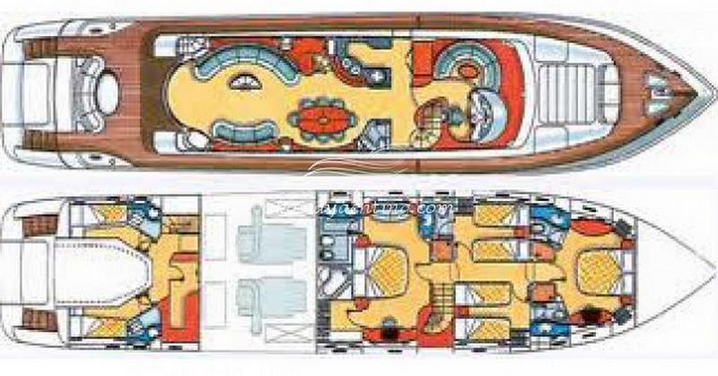 Azimut 85 (2005)