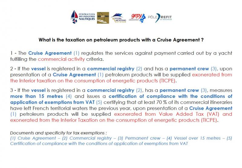 New Maritime Cruise Agreement onboard a Yacht instead of Charter Agreement?