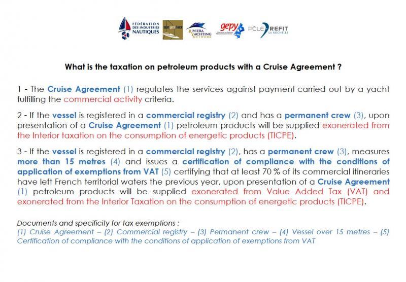 Nouveau Contrat de Croisière Maritime à bord d'un Yacht au lieu de Contrat de Charter ?