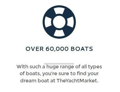 YACHTS INVEST now announces on TheYachtMarket to enhance Global Coverage