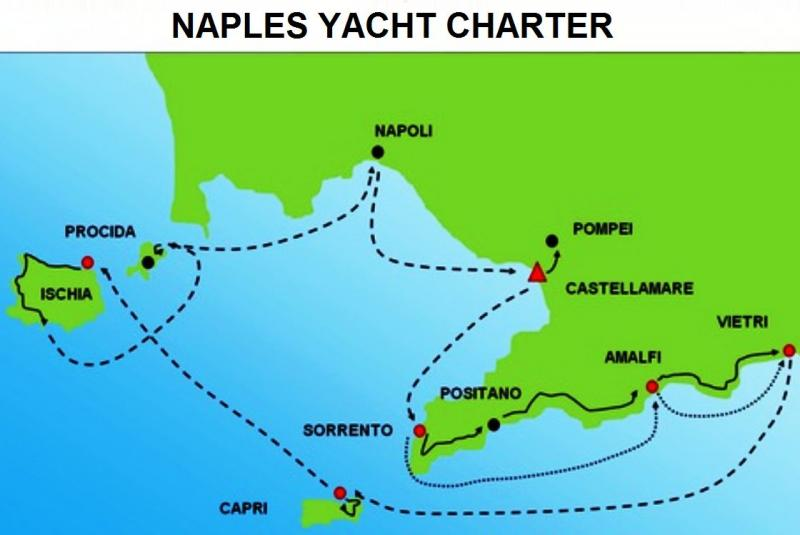 Chartering a yacht in the Gulf of Naples